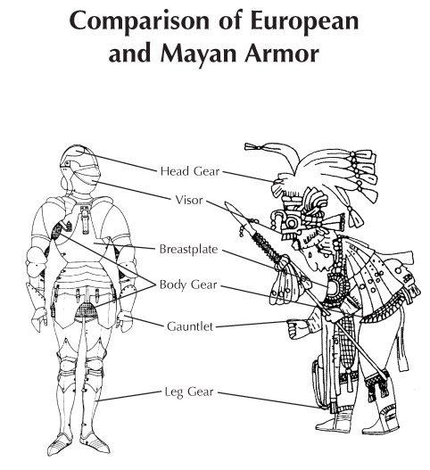 mayanarmor