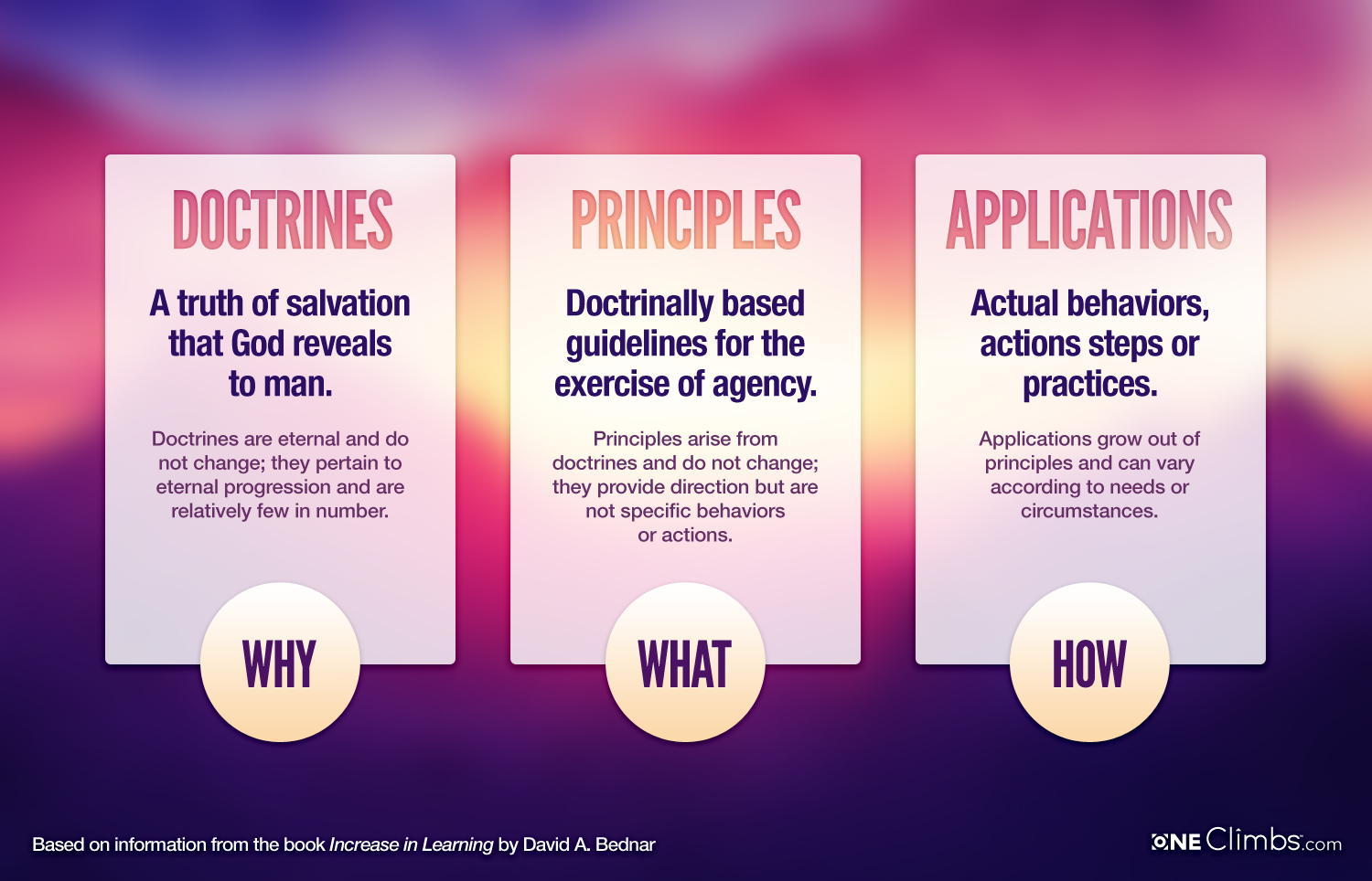 doctrines-principles-applications