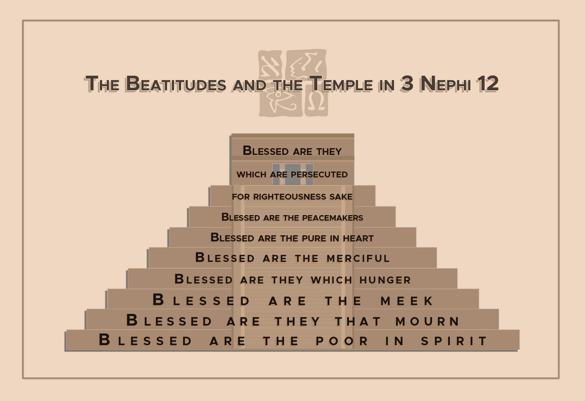 beautitudes-temple