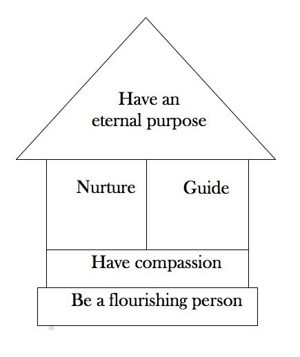 Eternalpurpose