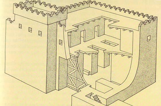 diagram-Gate-at-Gezer