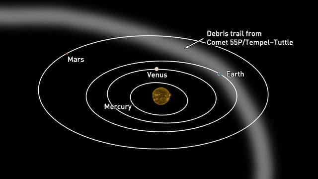 picture-9-comet-timpel-tuttle-debris-field