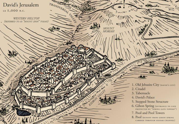 La Jerusalén de la época del rey David