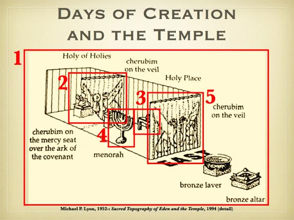 CreationTemple
