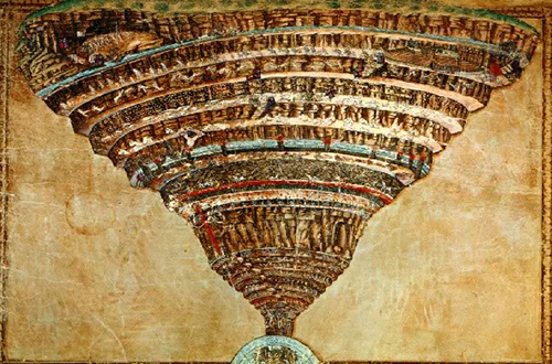 0 - dante inferno circles of hell